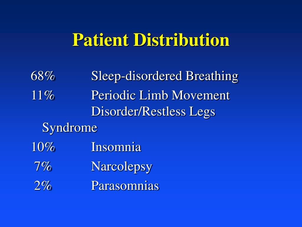 Patient Distribution