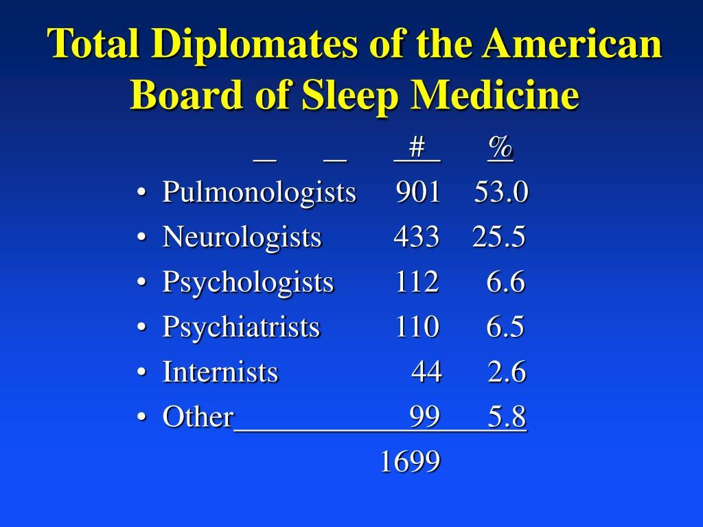 Total Diplomates of the American Board of Sleep Medicine