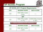 ap accel program