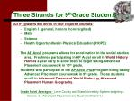 three strands for 9 th grade students