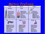 metric prefixes11