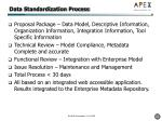 data standardization process21