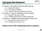 total quality data management95