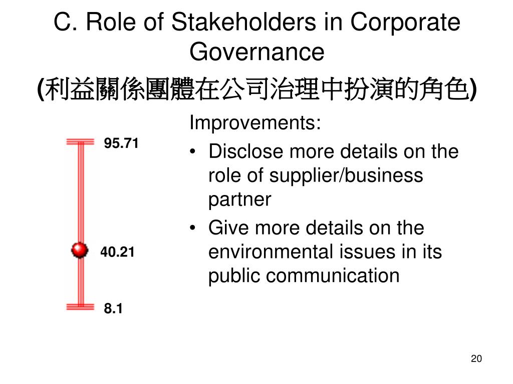 the role of stakeholders in community Stakeholder guide 2014 figure 1 effective health care program: stakeholder roles not all types of stakeholders are involved in all stages of the ehc.