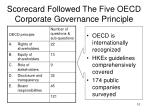 scorecard followed the five oecd corporate governance principle