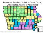 percent of farmland idled in cover crops unharvested failed or abandoned