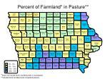 percent of farmland in pasture