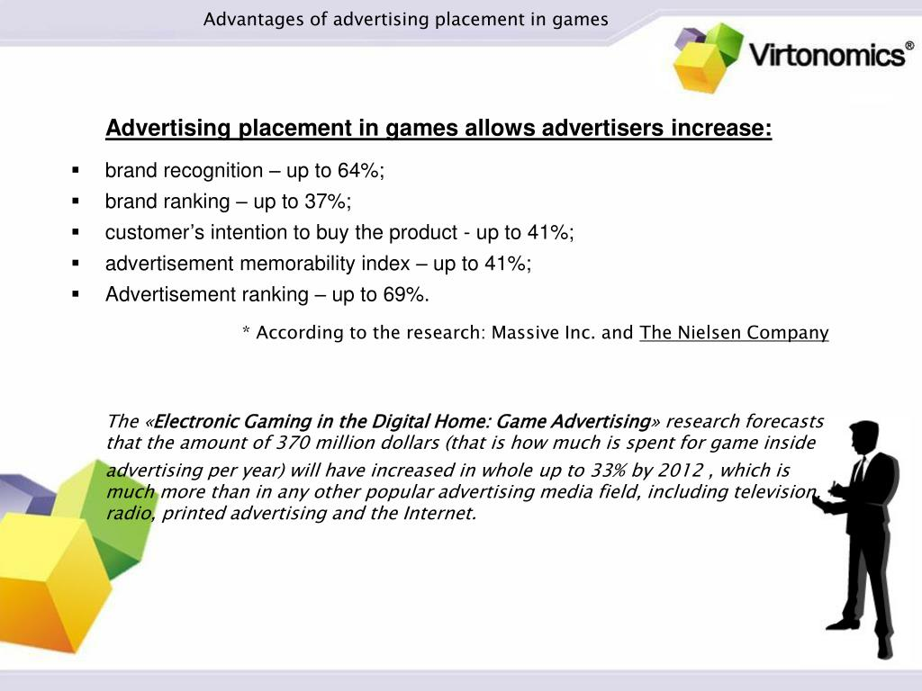 Advantages of advertising placement in games