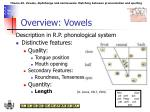 overview vowels