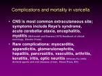 complications and mortality in varicella28