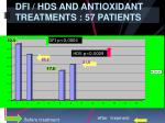 dfi hds and antioxidant treatments 57 patients