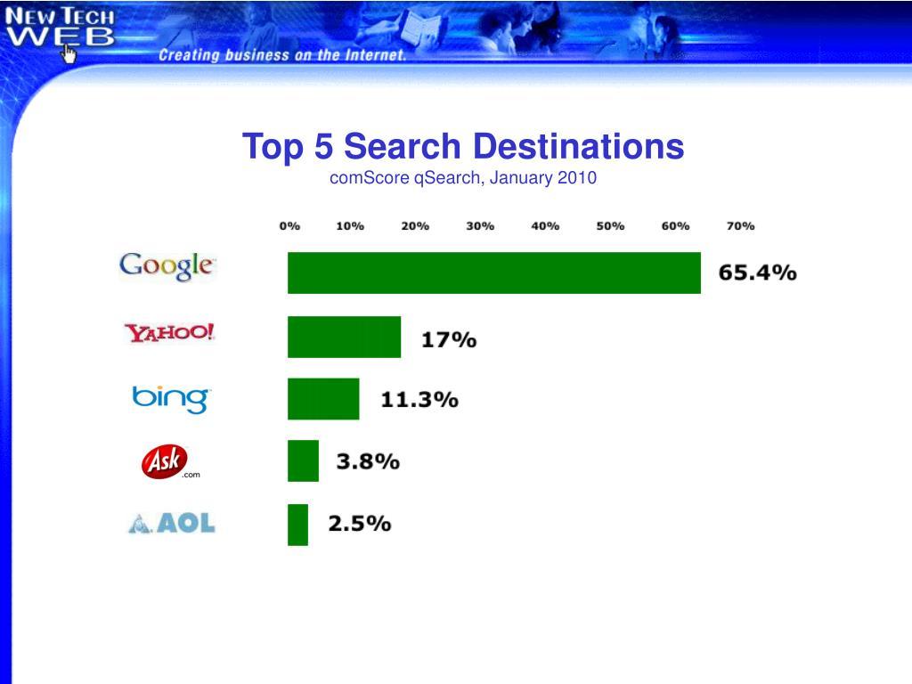 Top 5 Search Destinations