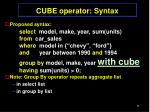 cube operator syntax