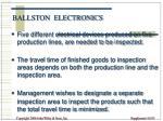 ballston electronics