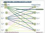 network representation