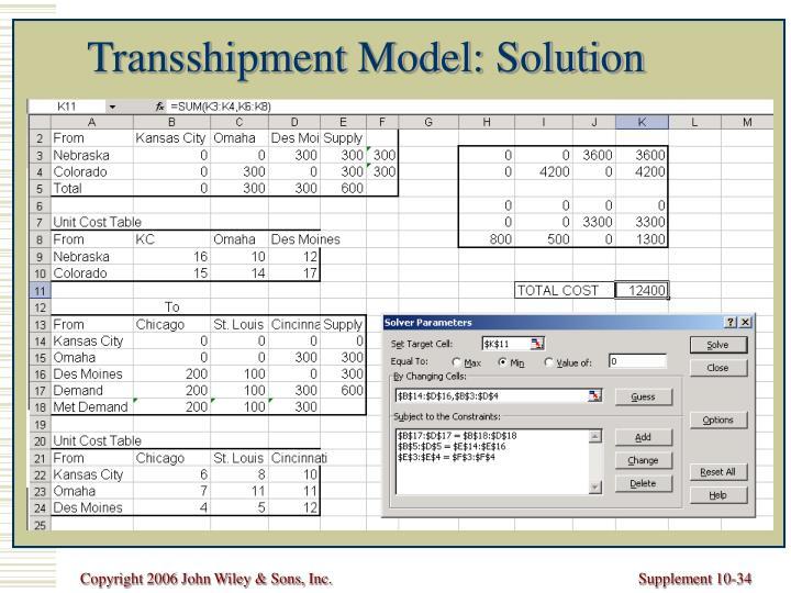 Transshipment Model: Solution