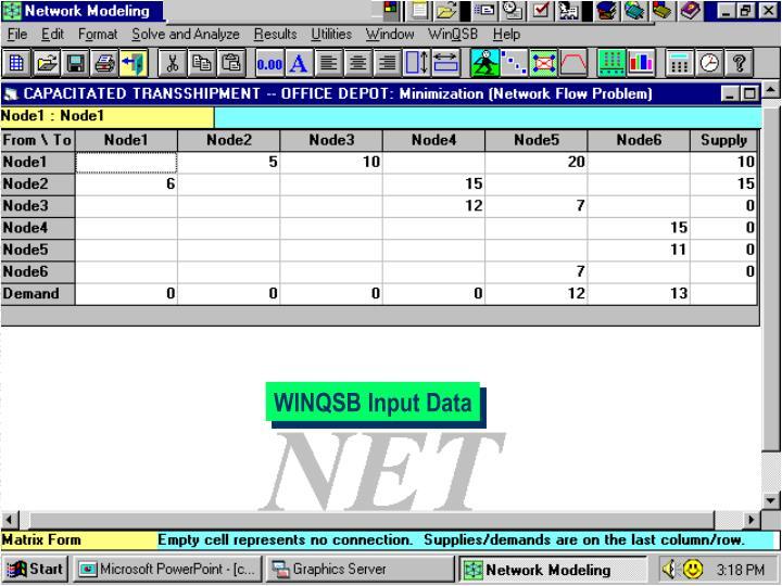 WINQSB Input Data