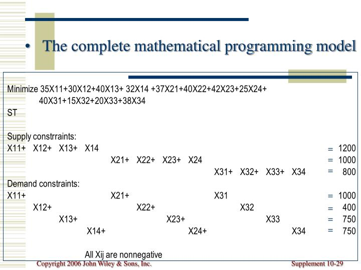 The complete mathematical programming model