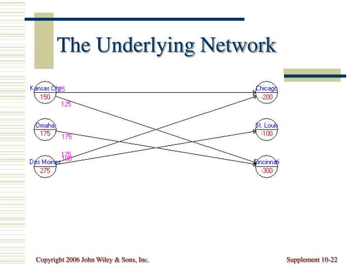 The Underlying Network