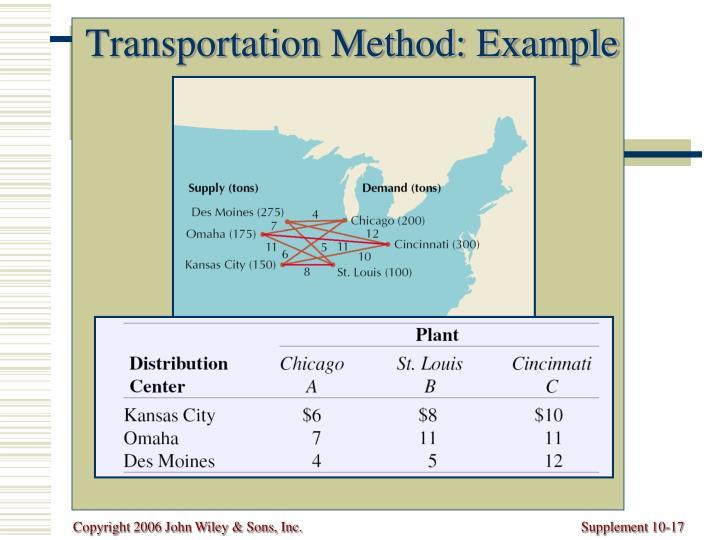 Transportation Method: Example