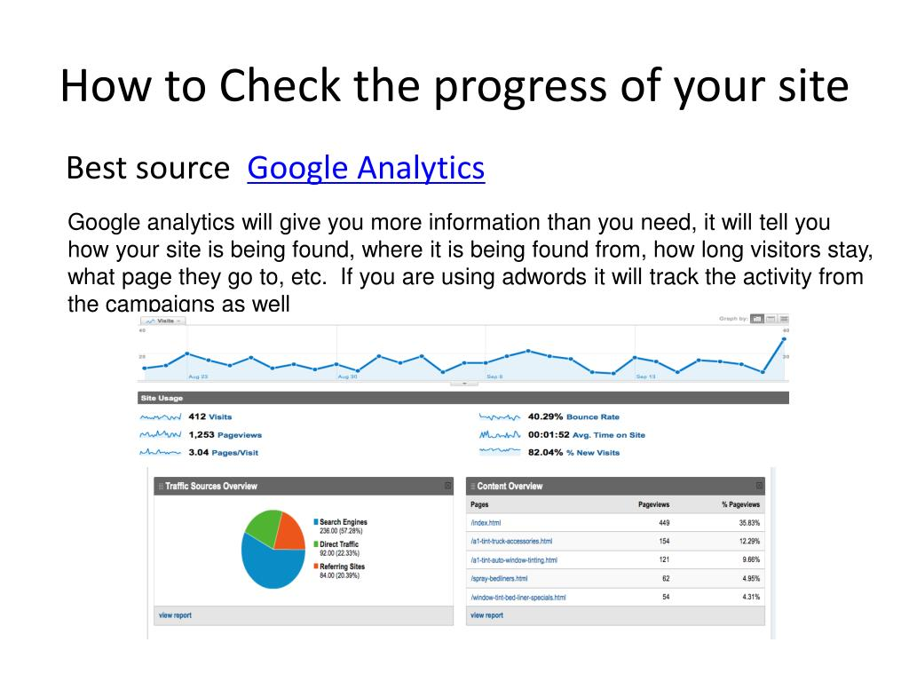 How to Check the progress of your site