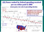 iii states ranked by federal spending received per tax dollar paid in 2005
