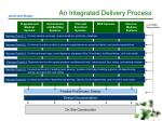 an integrated delivery process26