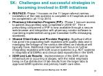 sk challenges and successful strategies in becoming involved in ehr initiatives29