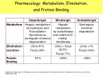 pharmacology metabolism elimination and protein binding