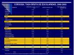 c rdoba tasa bruta de escolaridad 2008 2009