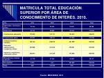 matricula total educaci n superior por rea de conocimiento de inter s 2010