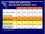 otras estad sticas educaci n superior 2010