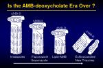is the amb deoxycholate era over