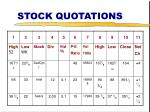 stock quotations