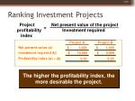 ranking investment projects