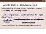 simple rate of return method