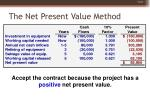 the net present value method25