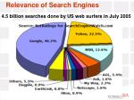 relevance of search engines11