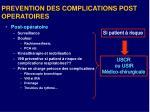 prevention des complications post operatoires