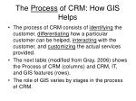 the process of crm how gis helps