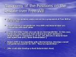 taxonomy of the positions on the debate over free will