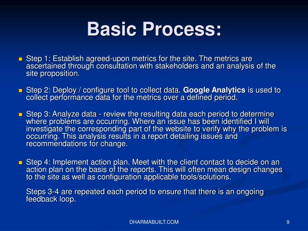 Basic Process: