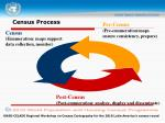 census process