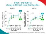 duet 1 and duet 2 change in cd4 cell count from baseline
