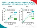 duet 1 and duet 2 primary endpoint patients with viral load 50 copies ml at week 24 tlovr