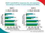 duet 1 and duet 2 response vl 50 copies ml according to number of active background arvs