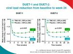 duet 1 and duet 2 viral load reduction from baseline to week 24