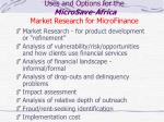 uses and options for the microsave africa market research for microfinance