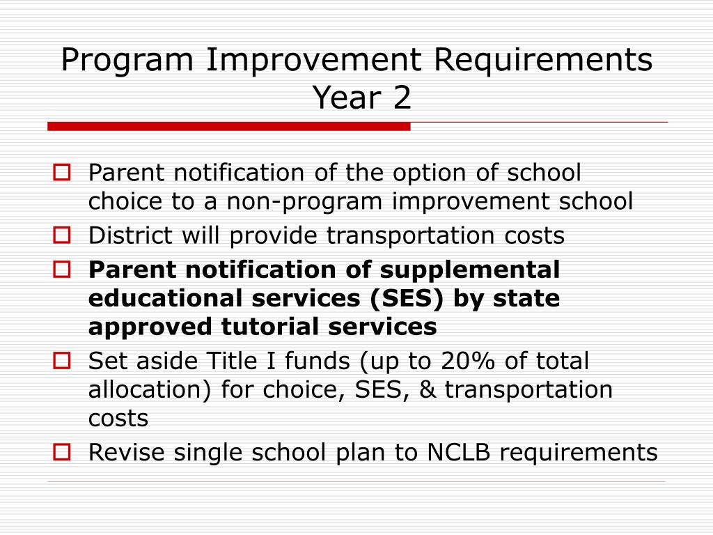 Program Improvement Requirements