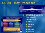 scor key processes